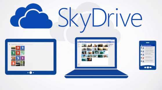 principais funcionalidades do Outlook.com-skydrive